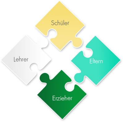 puzzle-miteinander